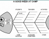 Free Printable Fishbone Diagram Template