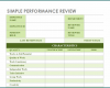 Free Printable Performance Appraisal Template