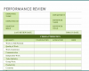 Free Printable Performance Review Form