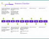 Free Printable Project Timeline Template Word
