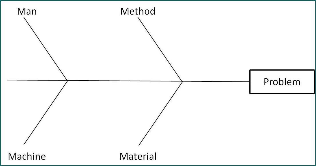 Blank Fishbone Diagram Template Sample