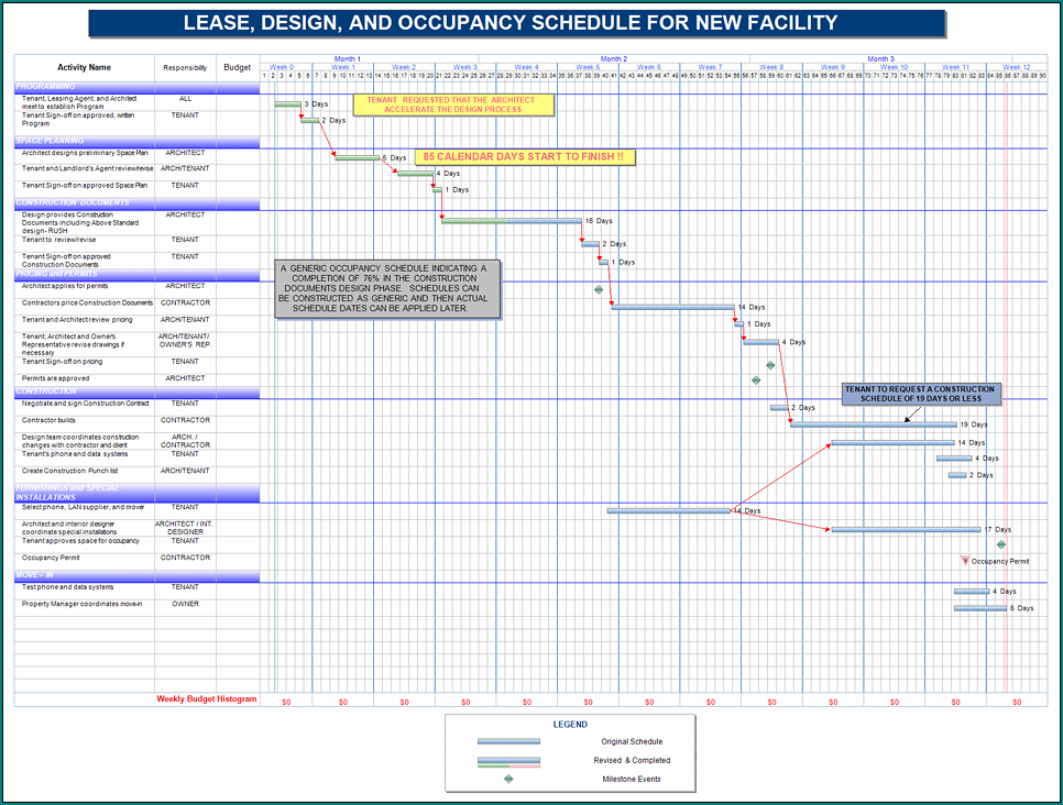 Commercial Construction Schedule Template Example