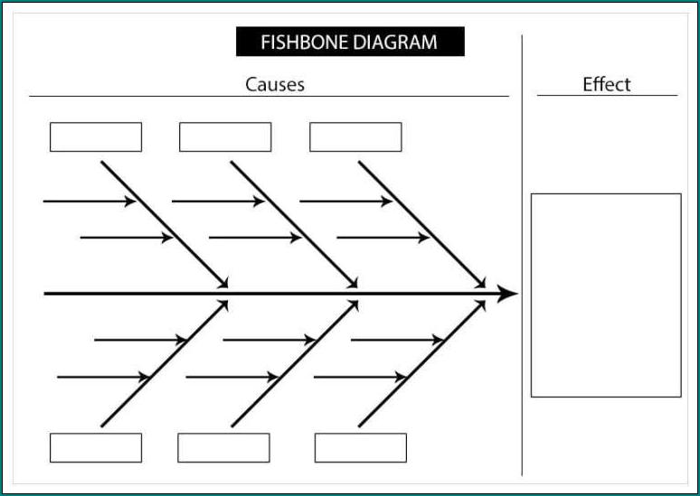 Example of Blank Fishbone Diagram Template