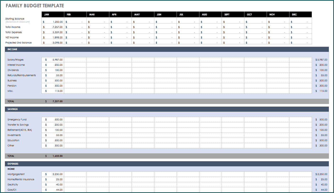 Example of Family Budget Template