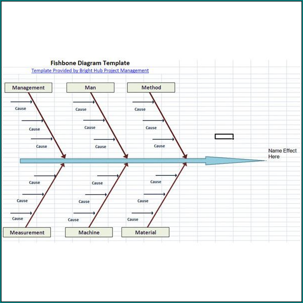 Example of Fishbone Diagram Template Excel