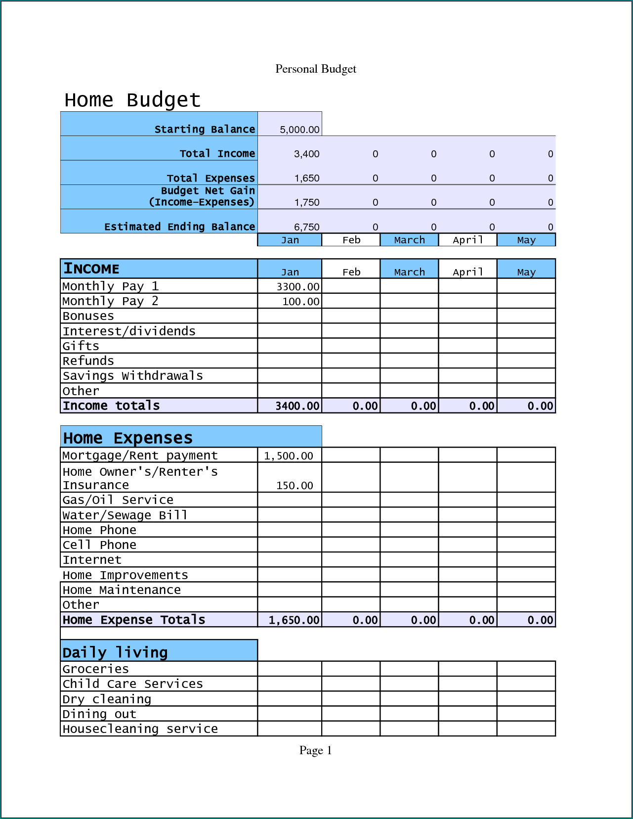 Example of Home Budget Template