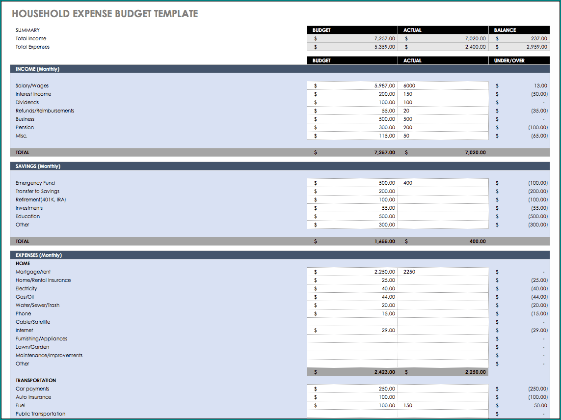 Example of Home Budget Worksheet Template