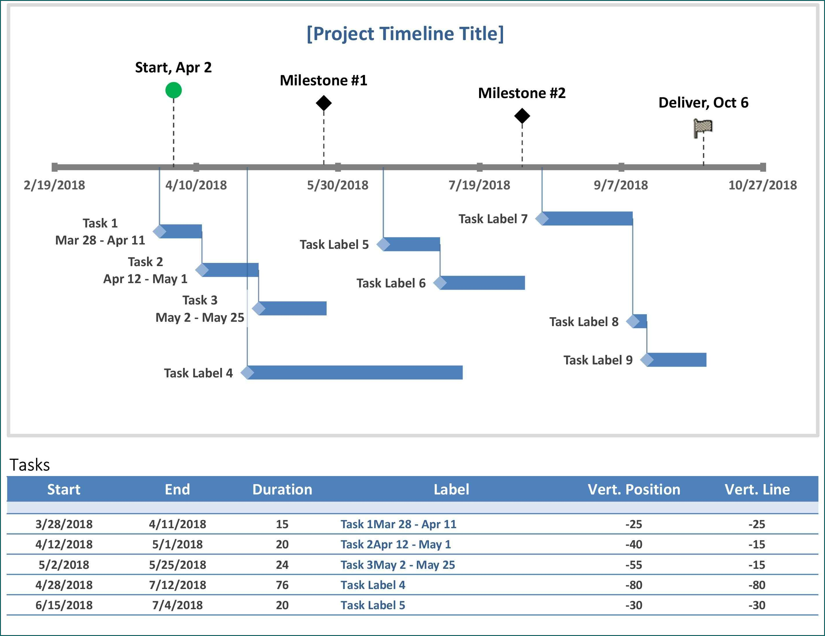 Example of Project Timeline Template Excel