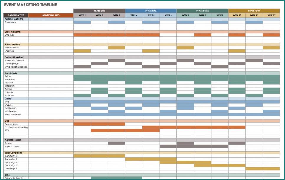 Excel Timeline Template Sample