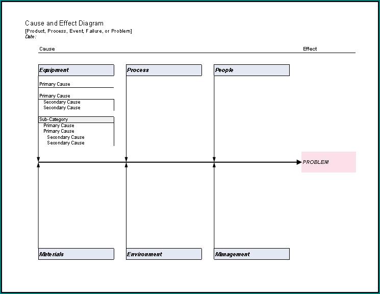 Fishbone Diagram Template Excel Sample