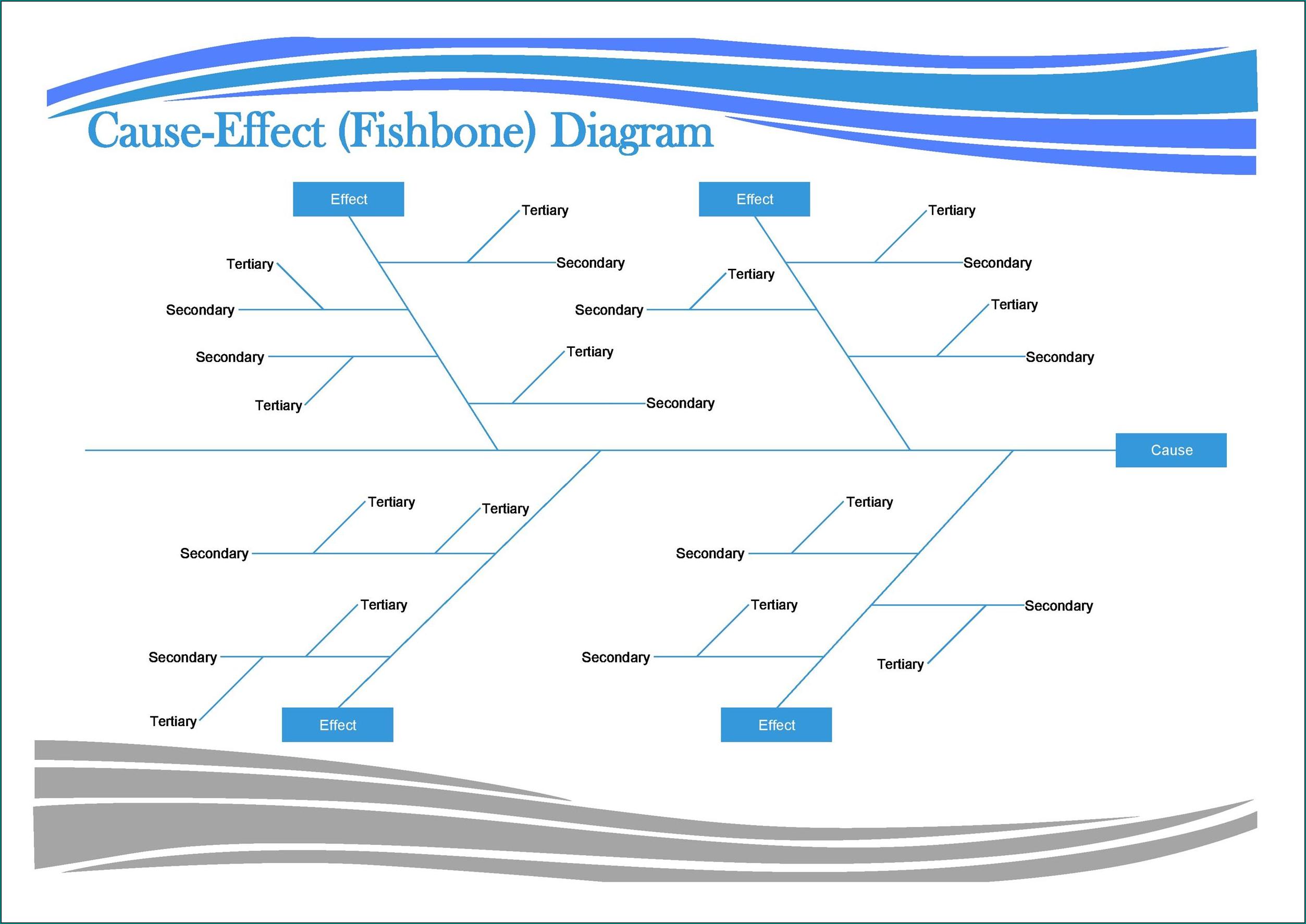 Fishbone Diagram Template Sample
