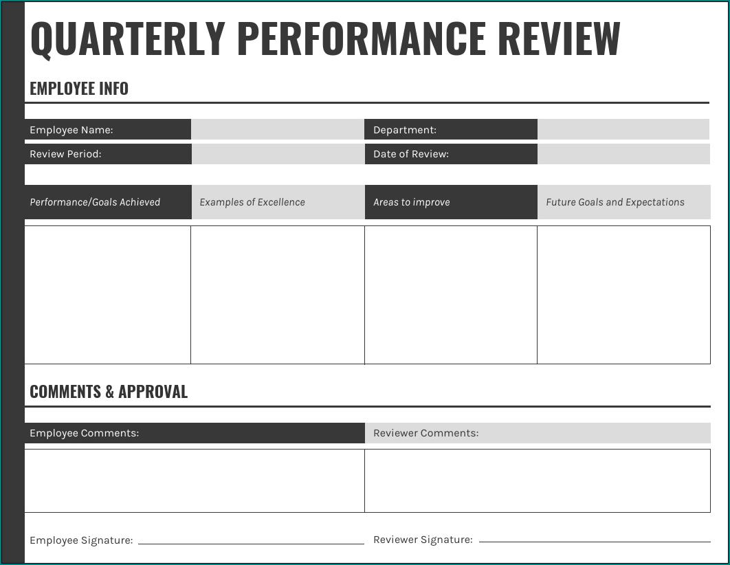 Performance Evaluation Template Sample
