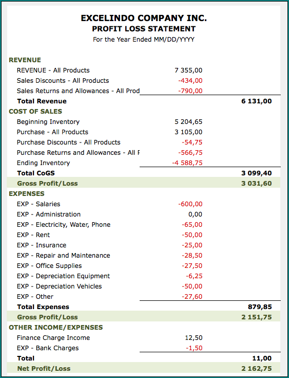 u300bfree printable profit and loss statement excel template