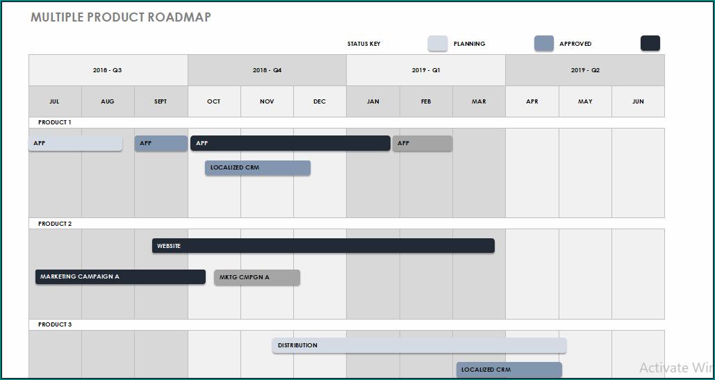 Roadmap Template Excel