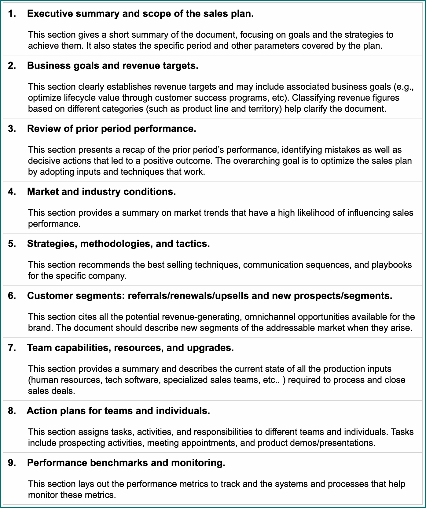 Sales Business Plan Template Example