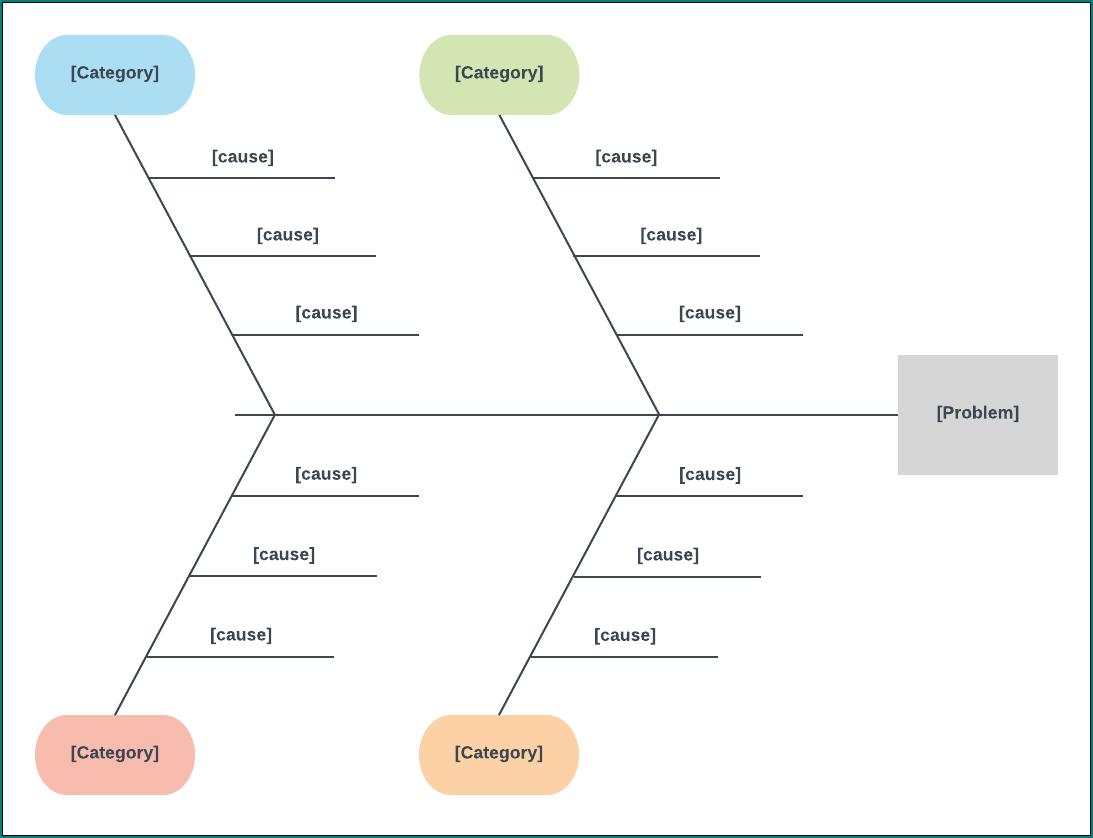 Sample of Fishbone Diagram Template Excel