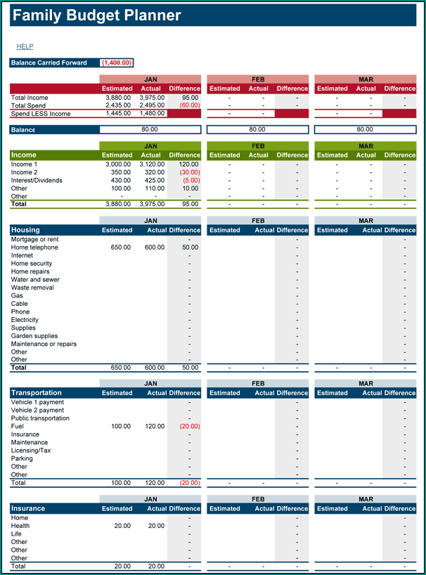 Sample of Home Budget Template