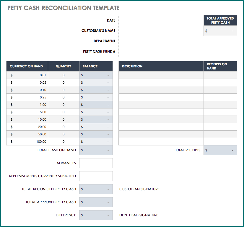 Sample of Petty Cash Reconciliation Form