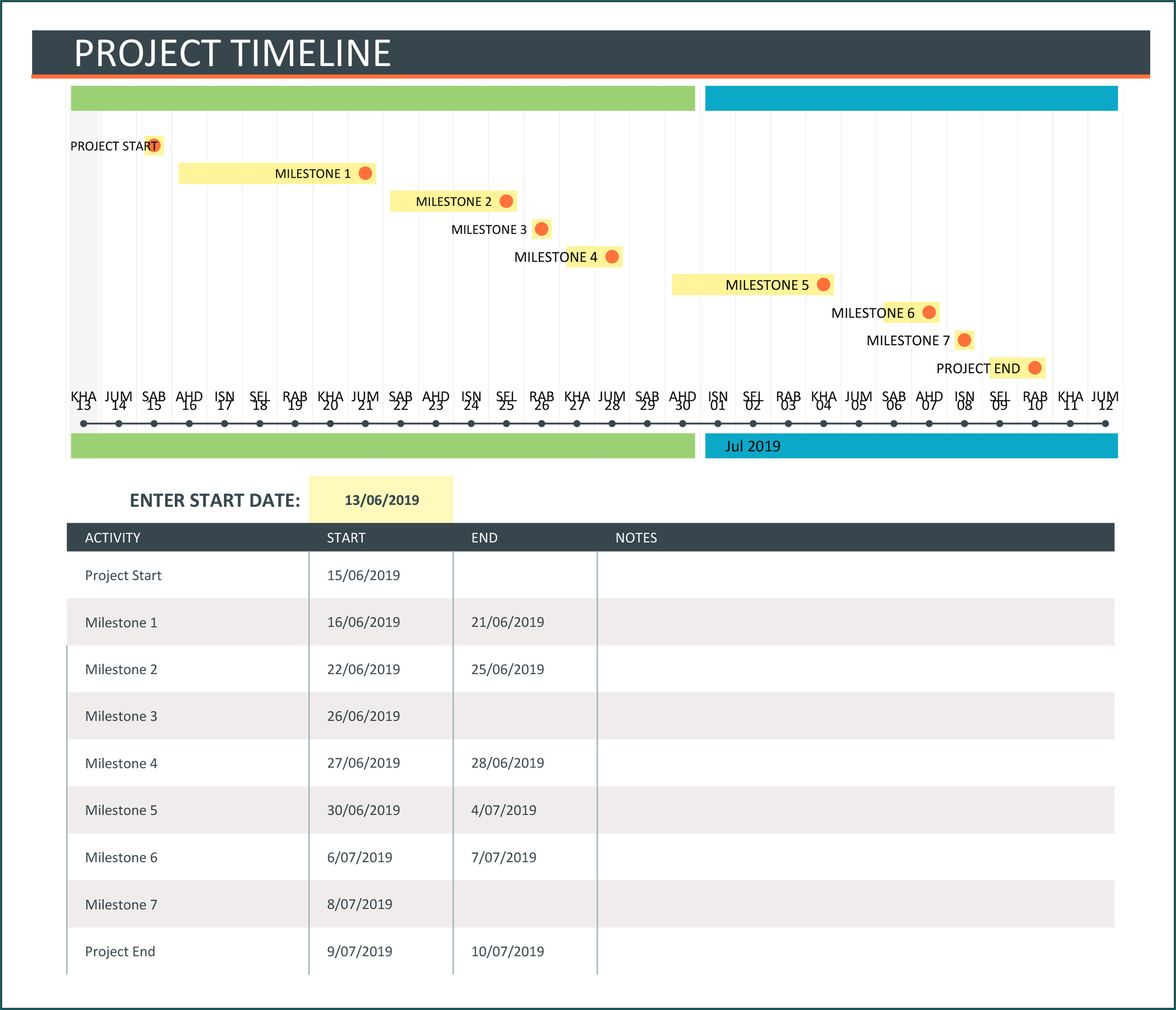 Sample of Project Timeline Template Excel