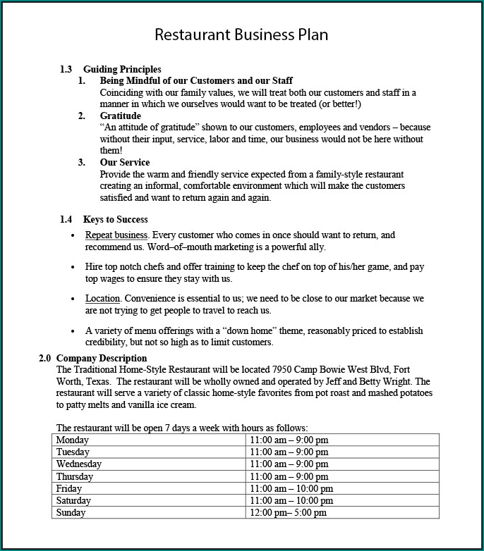 Sample of Restaurant Business Plan Template