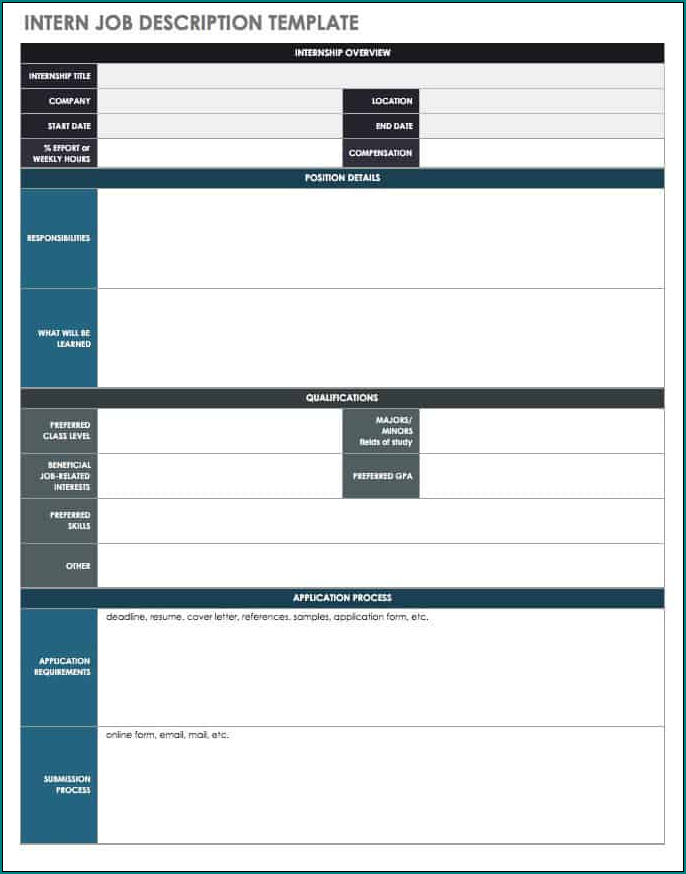 Sample of Simple Job Description Template