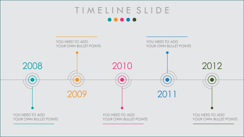Sample of Simple Timeline Template