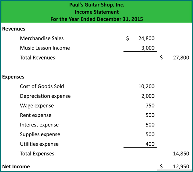 Simple Income Statement Template Sample